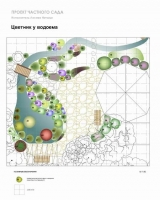 План посадок около водоема